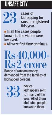 HT-Delhi-Kidnap-Ransom-K-and-R-Kids-Money-Extortion-Rich-Servants-housemaids