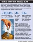 HT-Savings-Banks-Investment-UTI-Mutual-Funds-Sticks-Shares-Markets-NSE