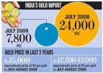 India-Gold-Imports-bullion-metals-prices-commodity-exchanges-Mumbai