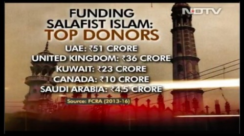 saudi_ndtv_india_uttar_pradesh_karnataka_funding_isis_islam_muslim_ngo_madrasas