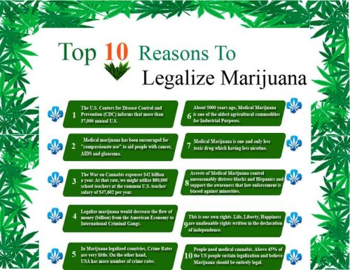 10_reasons_kanja_marijuana_regulation_legalization