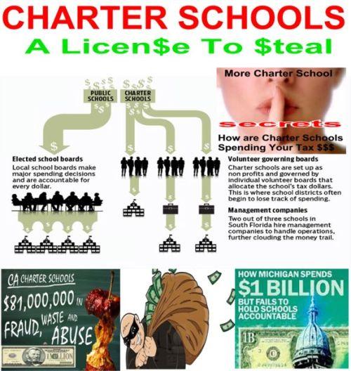 charterschoolsalicensetosteal